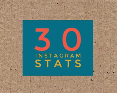 30 Quotable Instagram Stats
