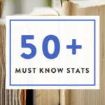 50 stats for 2019