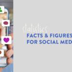 2020 social media statistics